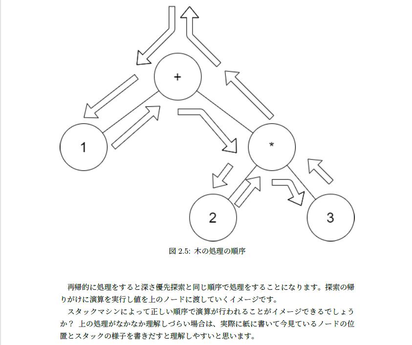 f:id:takahashii:20200914112248p:plain