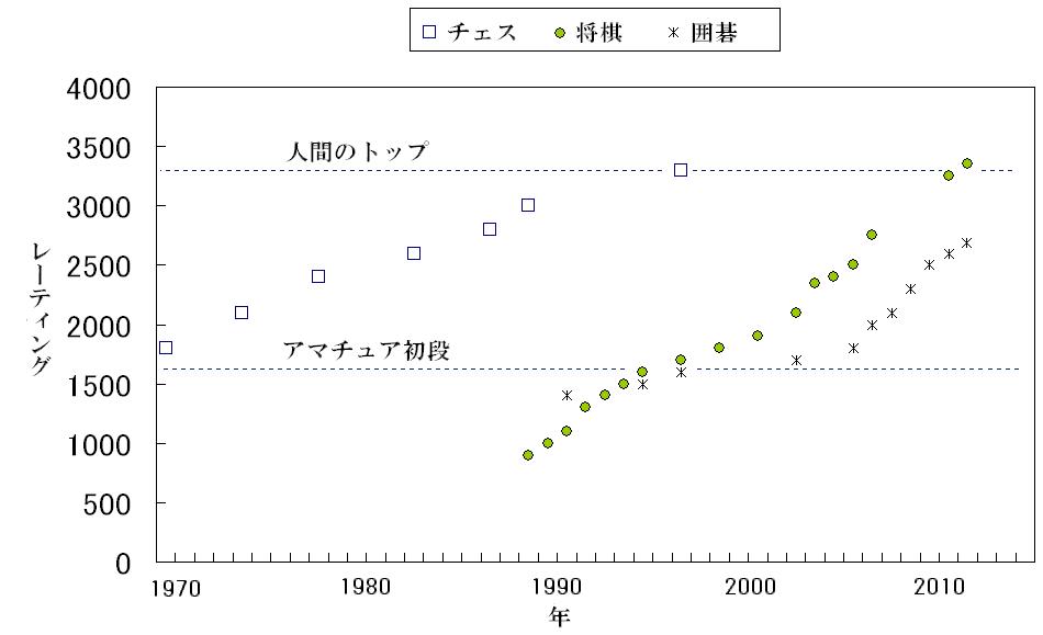 f:id:takahashikaito94:20170902004246p:plain