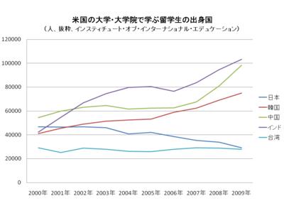f:id:takahashikaito94:20171231010340p:plain