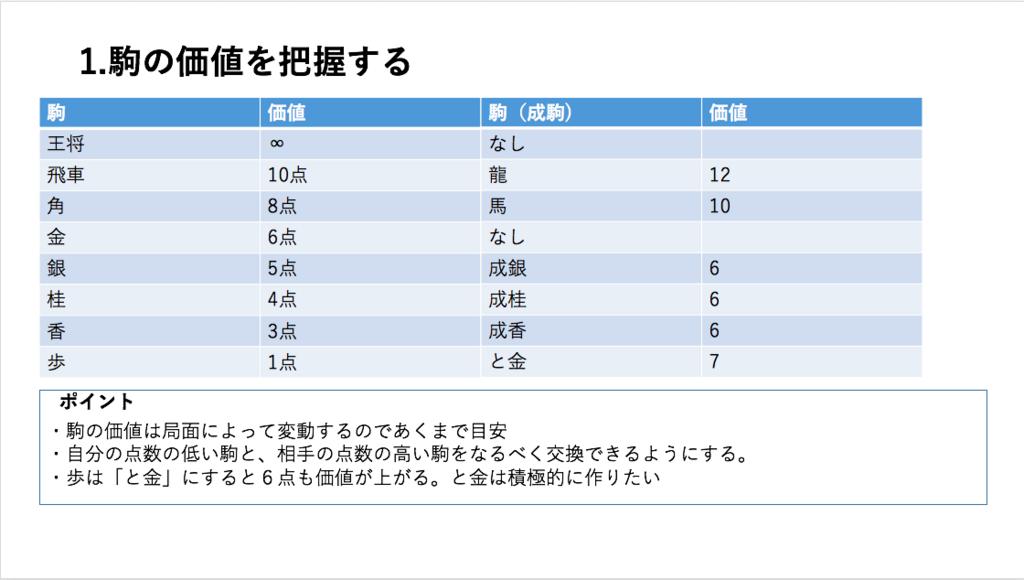 f:id:takahashikaito94:20180107174022p:plain
