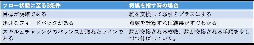 f:id:takahashikaito94:20180107180418p:plain