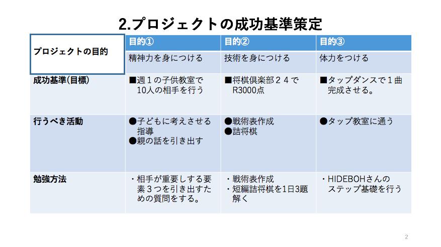 f:id:takahashikaito94:20180114212550p:plain