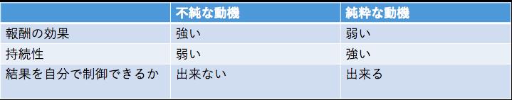 f:id:takahashikaito94:20180121000242p:plain