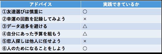 f:id:takahashikaito94:20180126191801p:plain