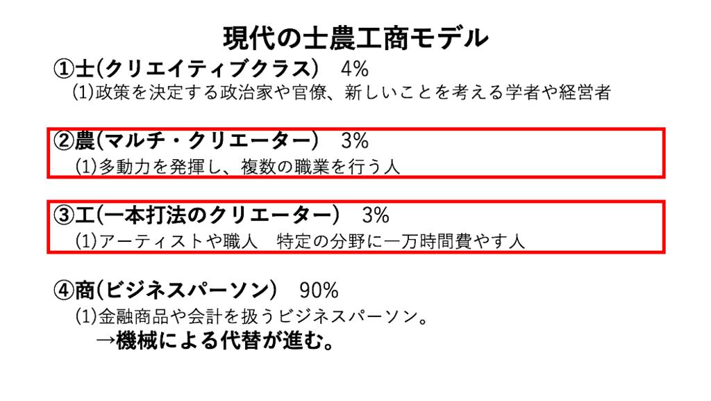 f:id:takahashikaito94:20180204221515p:plain
