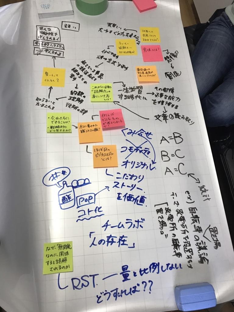 f:id:takahashikaito94:20180225171926j:plain