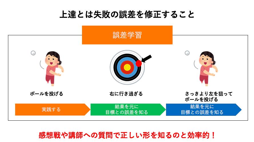 f:id:takahashikaito94:20180305133527p:plain