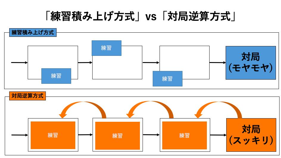 f:id:takahashikaito94:20180307173118p:plain