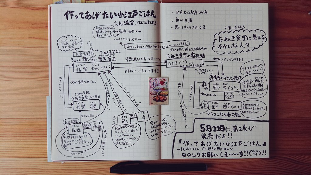 f:id:takahashiyuta2:20200505183123p:plain