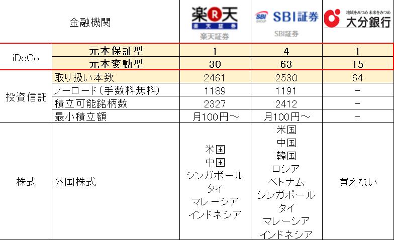 f:id:takahata4274:20180417224633p:plain