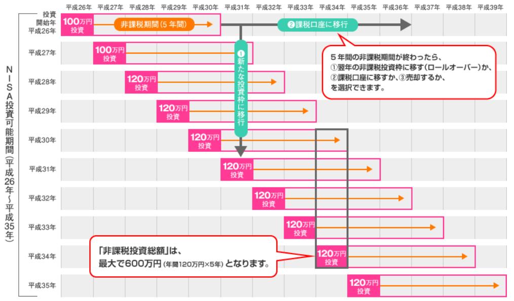 f:id:takahata4274:20180428115328p:plain