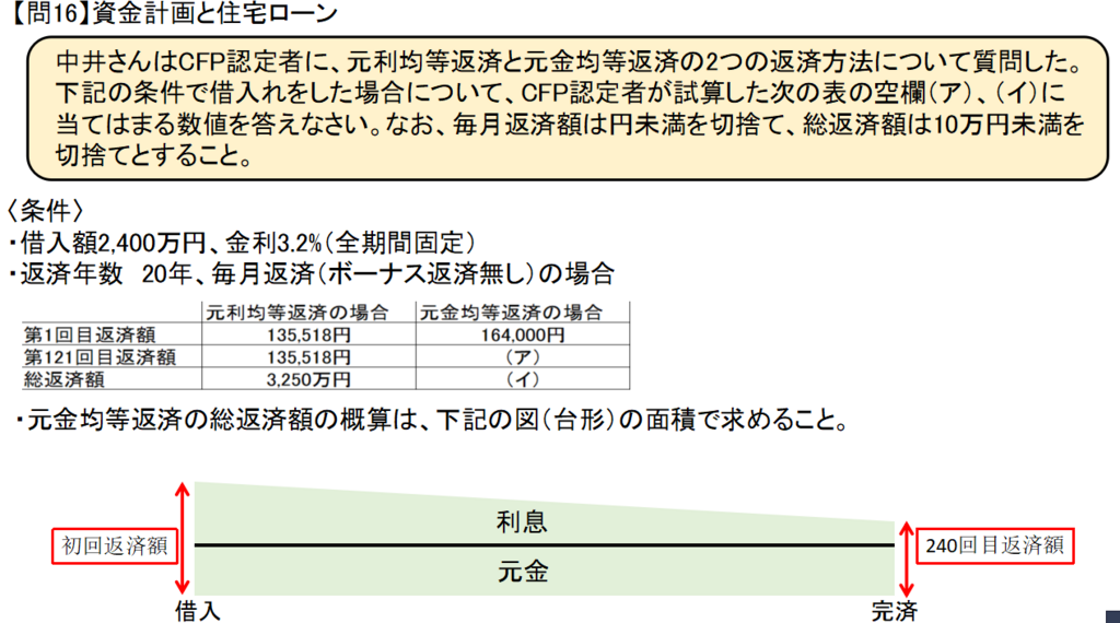 f:id:takahata4274:20180517223026p:plain