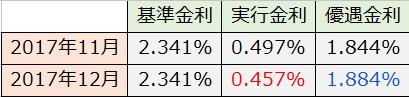 f:id:takahata4274:20180519081942p:plain
