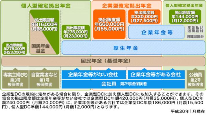 f:id:takahata4274:20180519082824p:plain