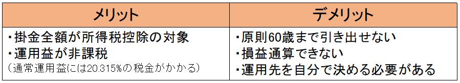 f:id:takahata4274:20180519082920p:plain