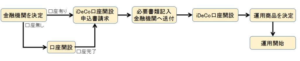 f:id:takahata4274:20180519085353p:plain