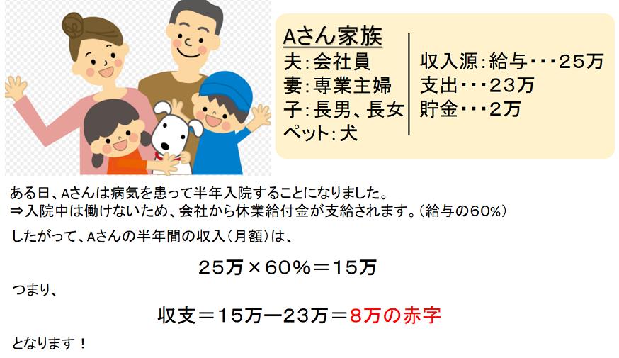 f:id:takahata4274:20180520112458p:plain