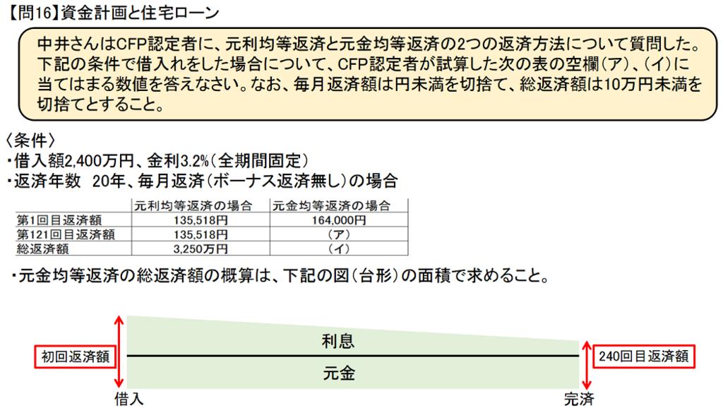 f:id:takahata4274:20180521202637p:plain
