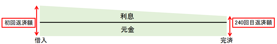 f:id:takahata4274:20180521202907p:plain