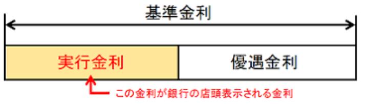 f:id:takahata4274:20180522224216p:plain