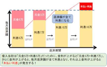 f:id:takahata4274:20180522225735p:plain