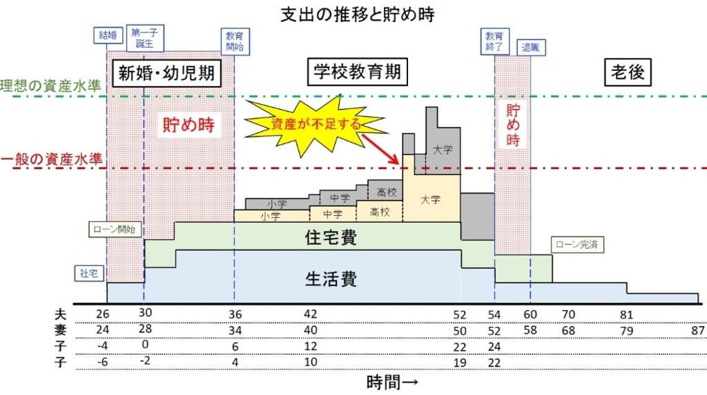 f:id:takahata4274:20180603213545j:plain