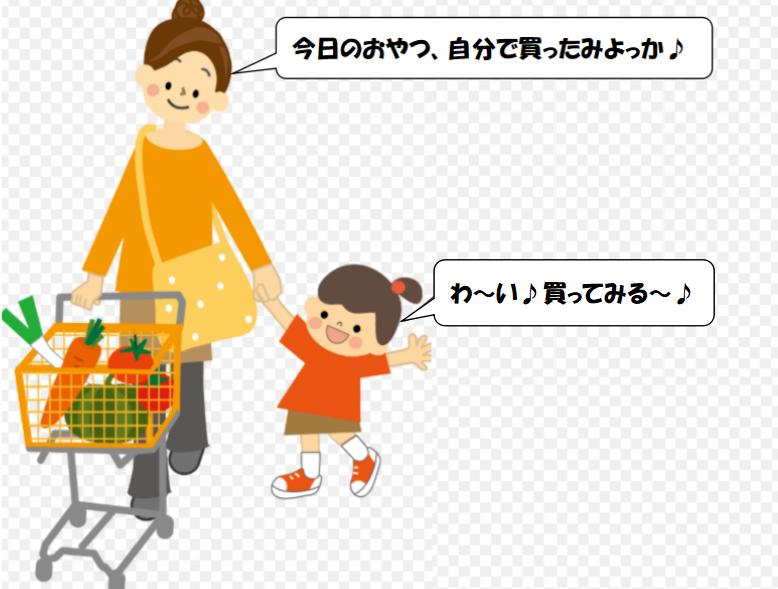 f:id:takahata4274:20180615071002p:plain