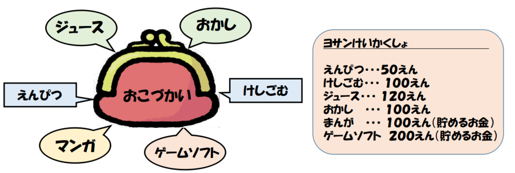 f:id:takahata4274:20180618193442p:plain