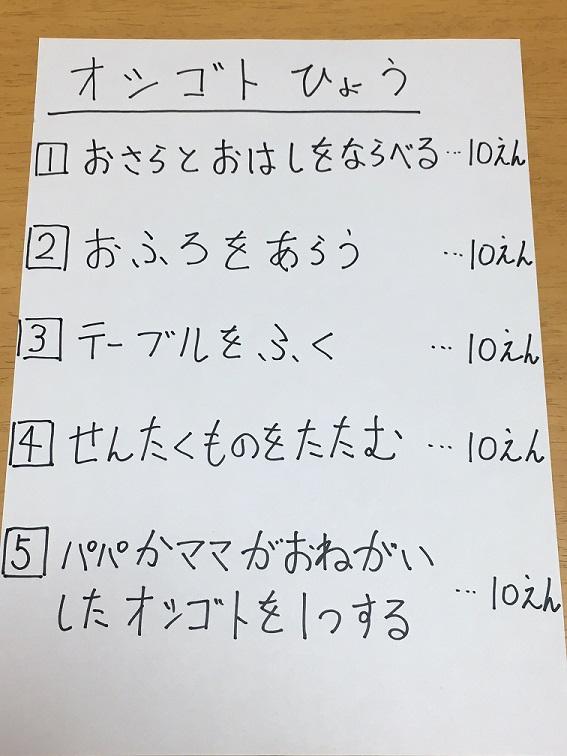 f:id:takahata4274:20180621223857j:plain