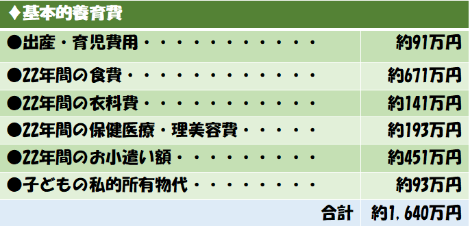 f:id:takahata4274:20180701111927p:plain