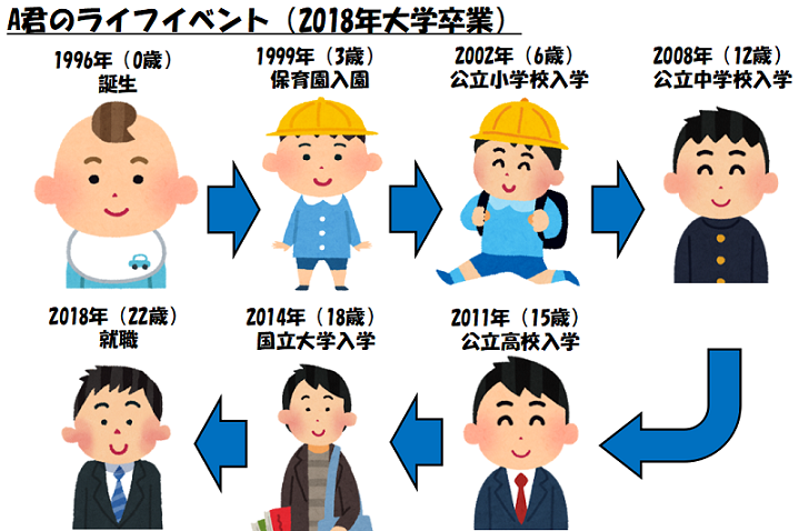 f:id:takahata4274:20180701134414p:plain