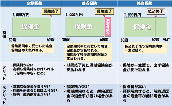 f:id:takahata4274:20180706181659p:plain