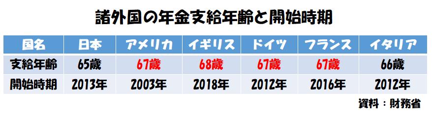 f:id:takahata4274:20180721095857p:plain