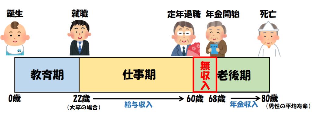 f:id:takahata4274:20180721111056p:plain