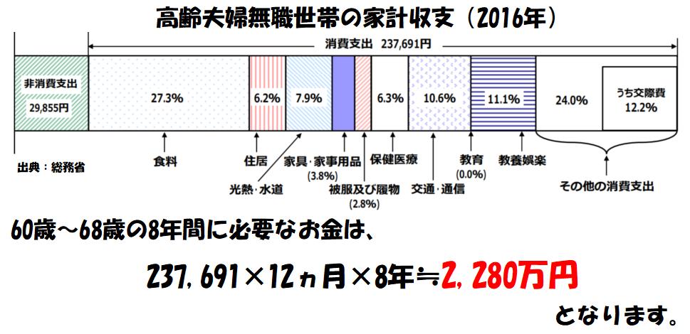 f:id:takahata4274:20180721112905p:plain