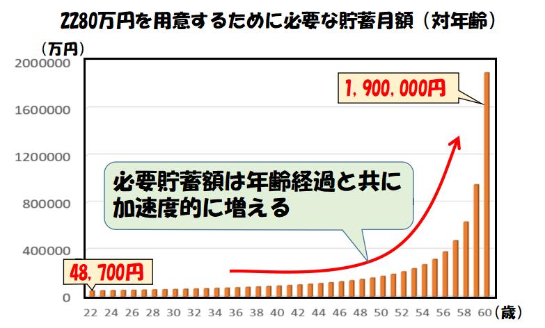 f:id:takahata4274:20180721120225p:plain