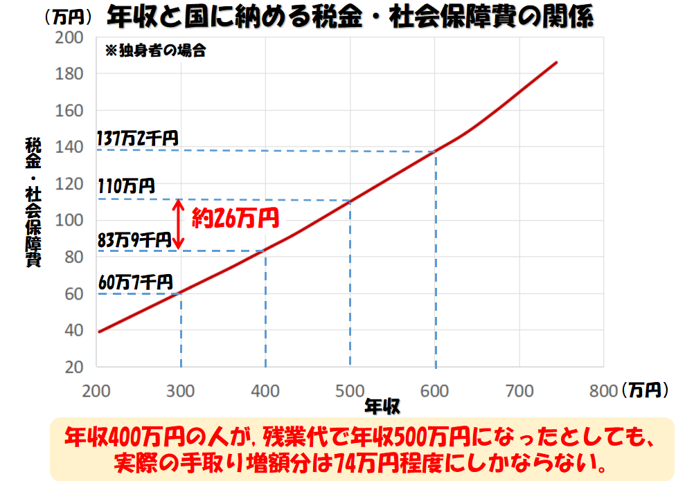 f:id:takahata4274:20180722105307p:plain