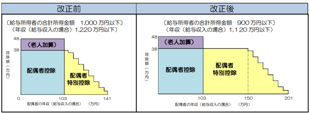 f:id:takahata4274:20180901104009p:plain