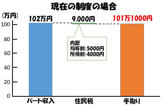 f:id:takahata4274:20180908105902p:plain