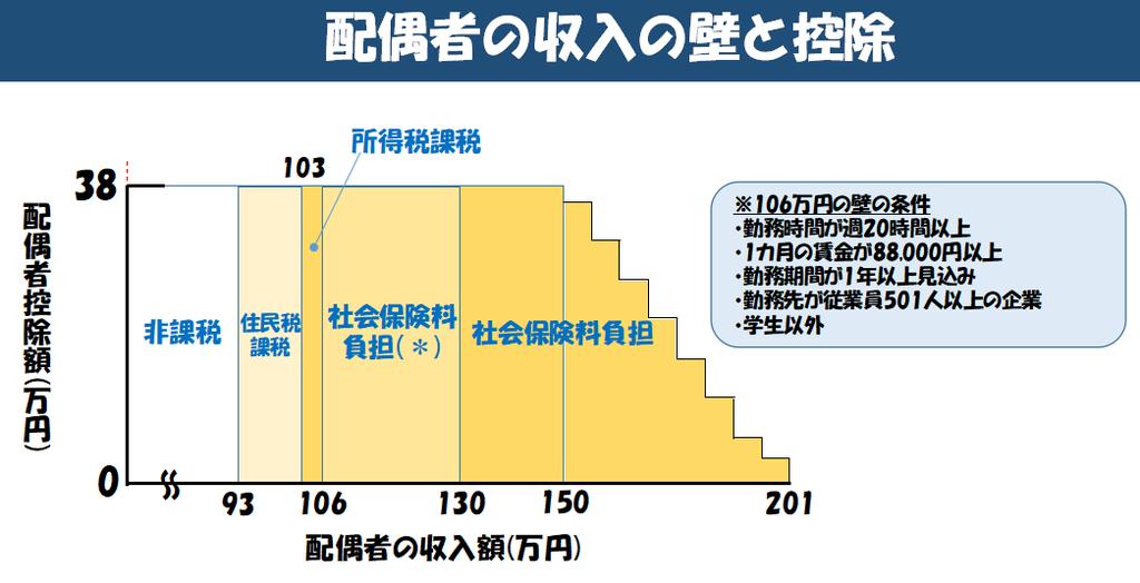 f:id:takahata4274:20180908131547p:plain