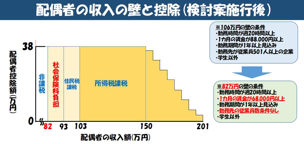 f:id:takahata4274:20180908131608p:plain
