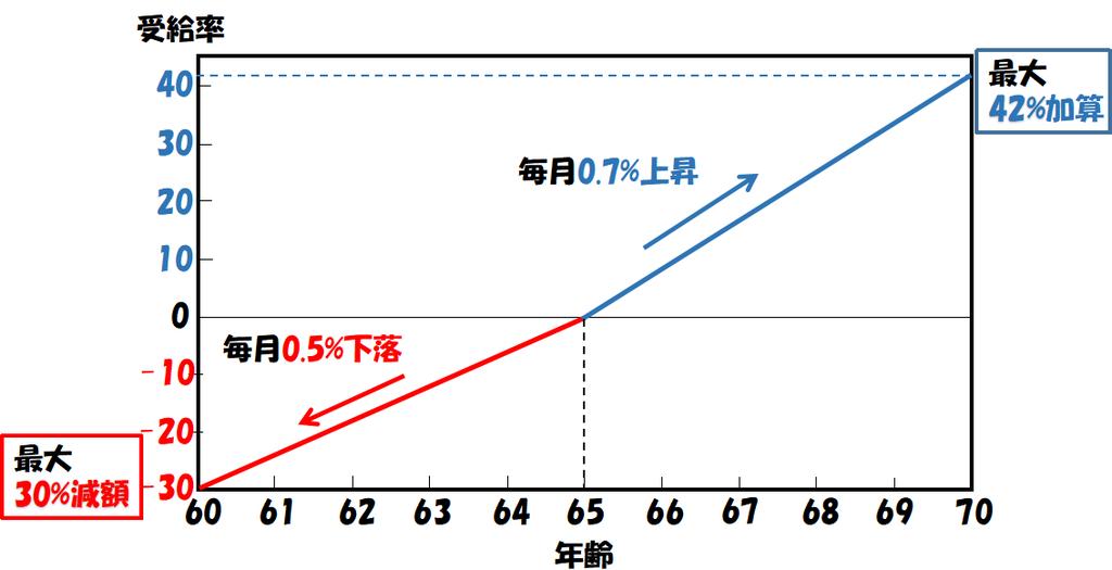 f:id:takahata4274:20181117165854p:plain