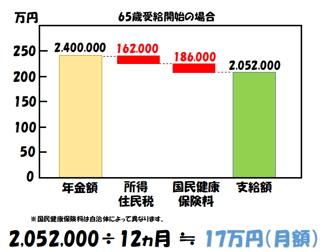 f:id:takahata4274:20181124162725p:plain