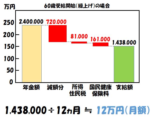 f:id:takahata4274:20181124162902p:plain