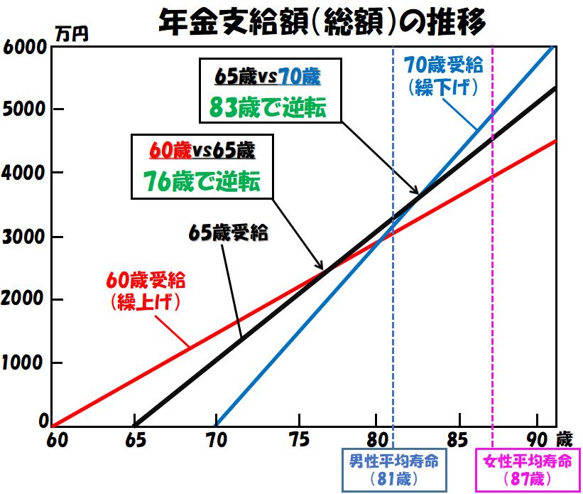 f:id:takahata4274:20181201094133p:plain