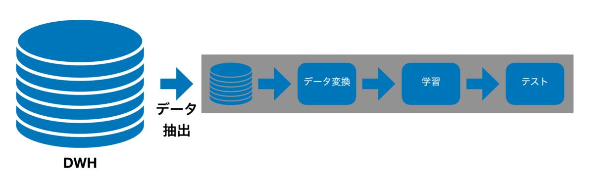 f:id:takahi-i:20191015114010p:plain