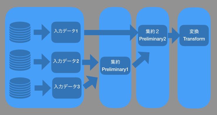 f:id:takahi-i:20191015114414p:plain
