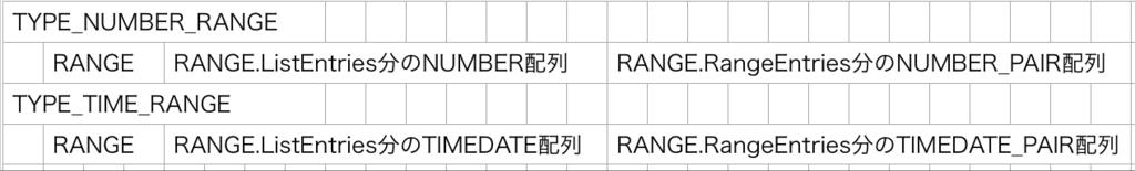 f:id:takahide-kondoh:20170613124053p:plain