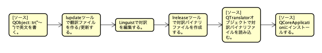 f:id:takahide-kondoh:20181031222818p:plain