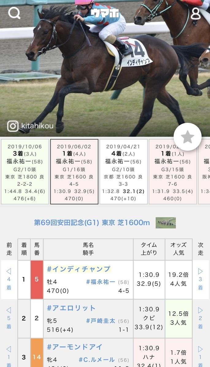 f:id:takahide_h:20200426183951j:plain